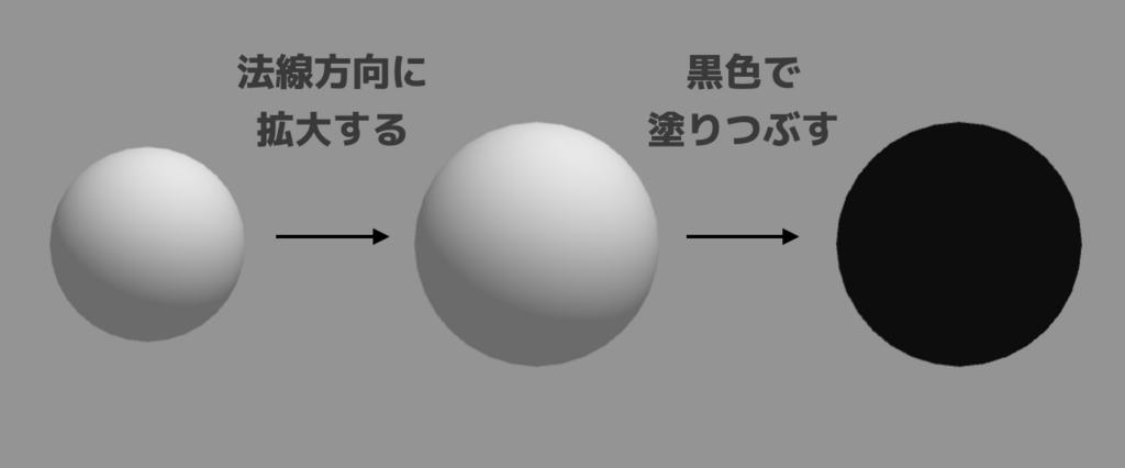 f:id:nn_hokuson:20180206194757p:plain:w500