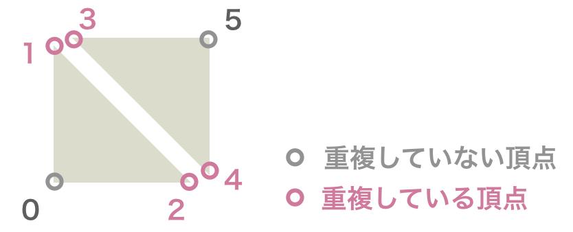 f:id:nn_hokuson:20180213190042p:plain:w400