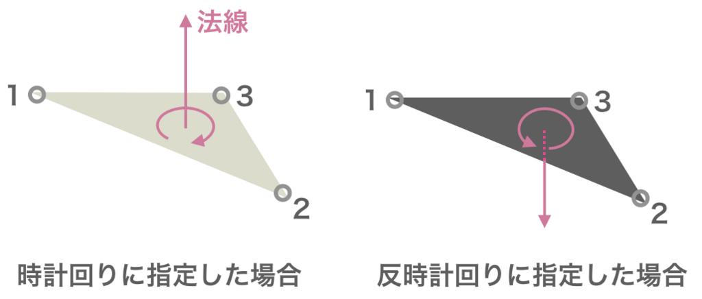 f:id:nn_hokuson:20180213190655p:plain:w500