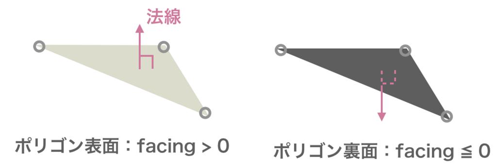 f:id:nn_hokuson:20180220200802p:plain:w550