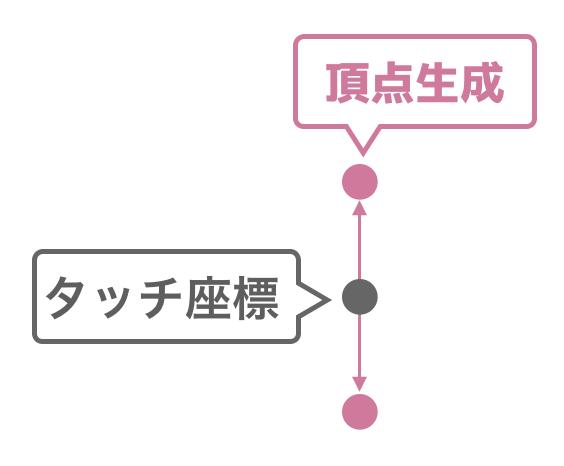 f:id:nn_hokuson:20180227203626p:plain:w200