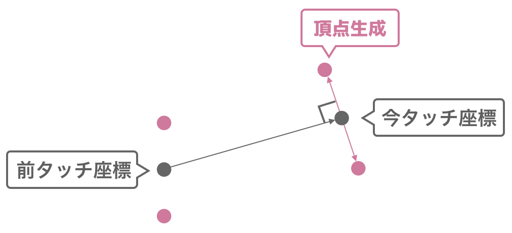 f:id:nn_hokuson:20180227204246p:plain:w400
