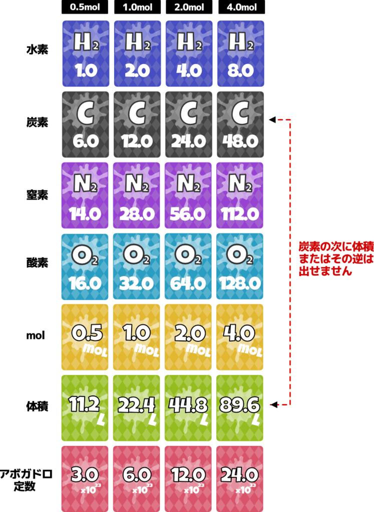 f:id:nn_hokuson:20180616112925p:plain