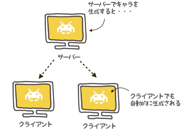 f:id:nn_hokuson:20180617131801p:plain:w380