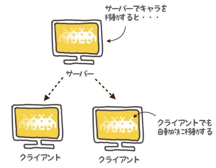 f:id:nn_hokuson:20180617131852p:plain:w360