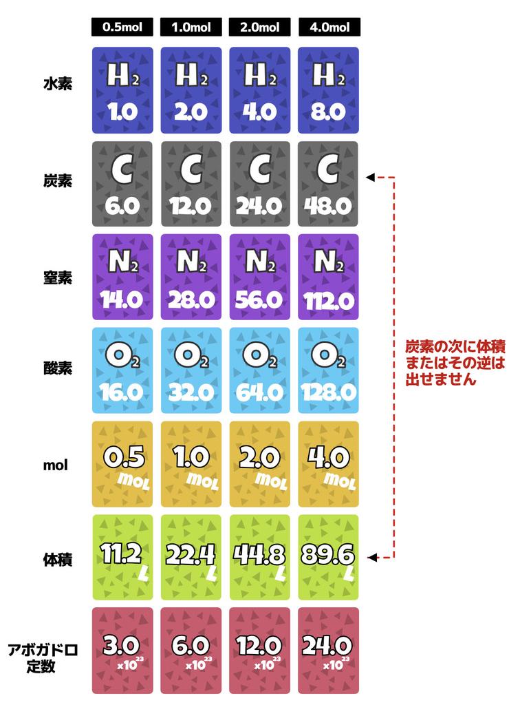 f:id:nn_hokuson:20180911211101j:plain