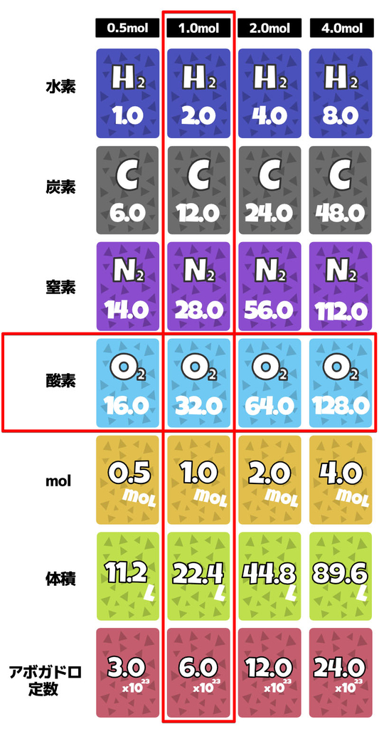 f:id:nn_hokuson:20180911211503j:plain:w300