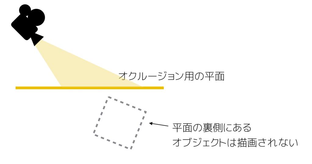 f:id:nn_hokuson:20181101202430p:plain:w550