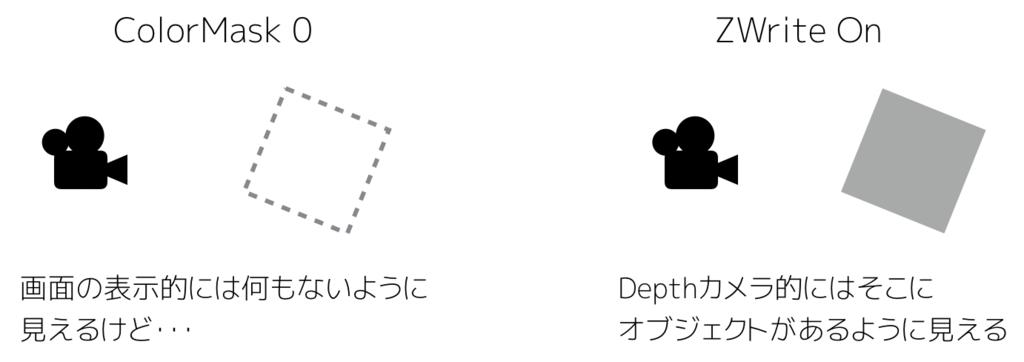 f:id:nn_hokuson:20181101202845p:plain:w600