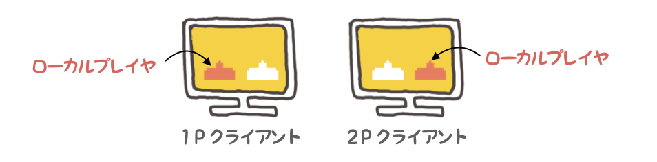 f:id:nn_hokuson:20190303140817p:plain:w500