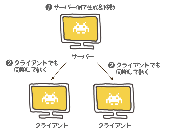 f:id:nn_hokuson:20190306211450p:plain:w400