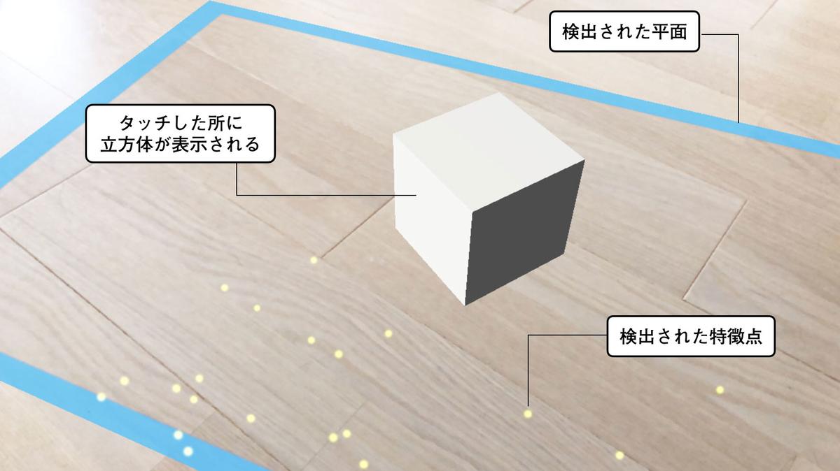 f:id:nn_hokuson:20190616095859j:plain:w550