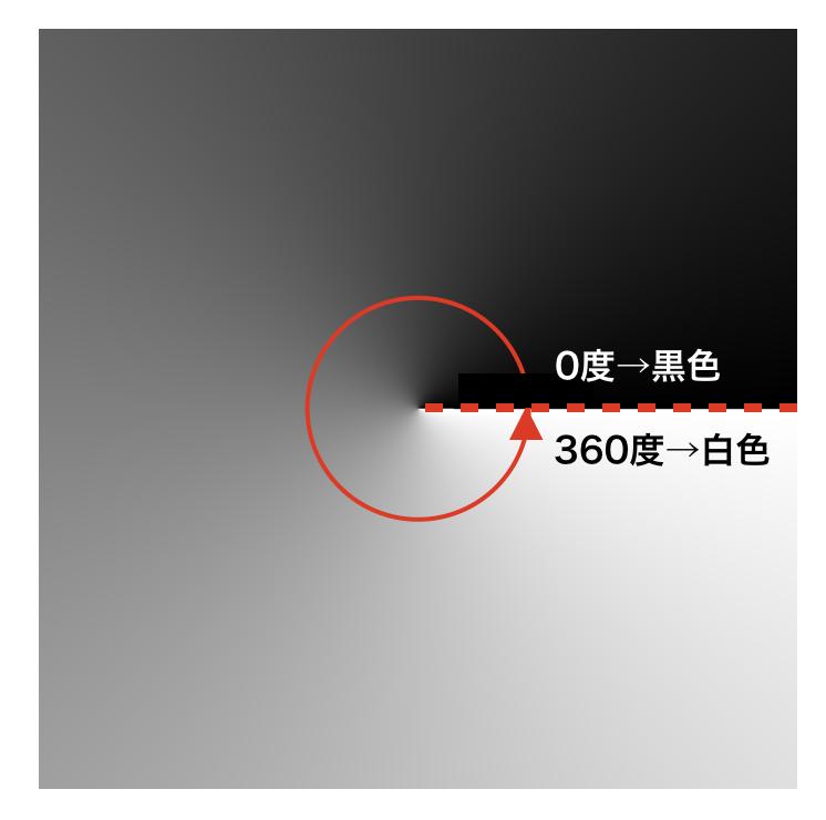 f:id:nn_hokuson:20190702184430p:plain:w300