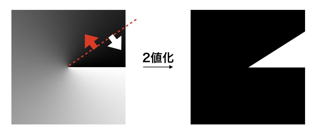 f:id:nn_hokuson:20190702184438p:plain:w350