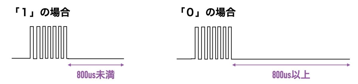 f:id:nn_hokuson:20210406202746p:plain