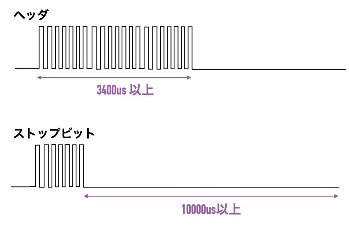 f:id:nn_hokuson:20210406204220p:plain:w500