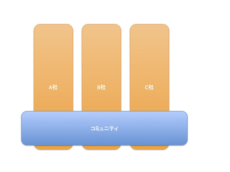 f:id:nnasaki:20150113034404p:plain