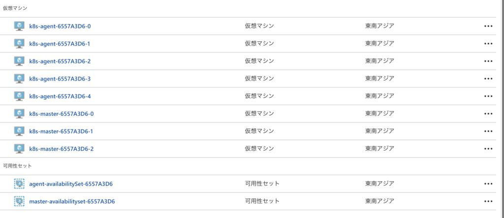f:id:nnasaki:20170507224220p:plain