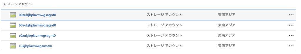f:id:nnasaki:20170508122324p:plain