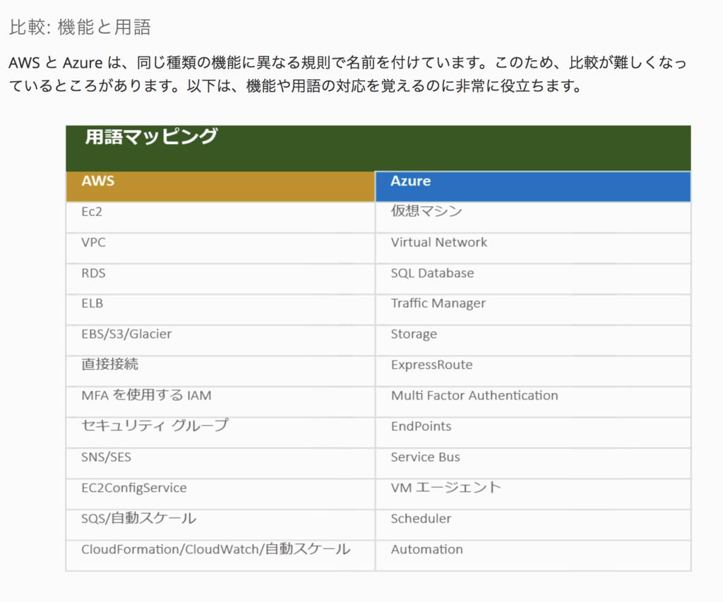 f:id:nnasaki:20170620183542p:plain