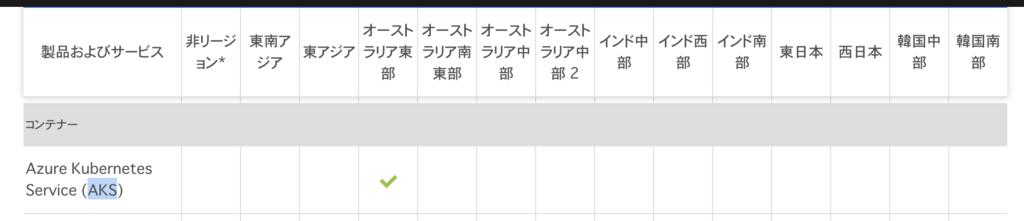 f:id:nnasaki:20180615054931p:plain