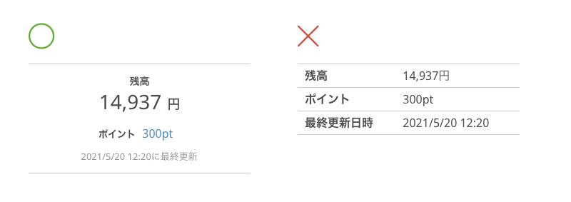 f:id:nnc-y-higashikage:20210512183746p:plain
