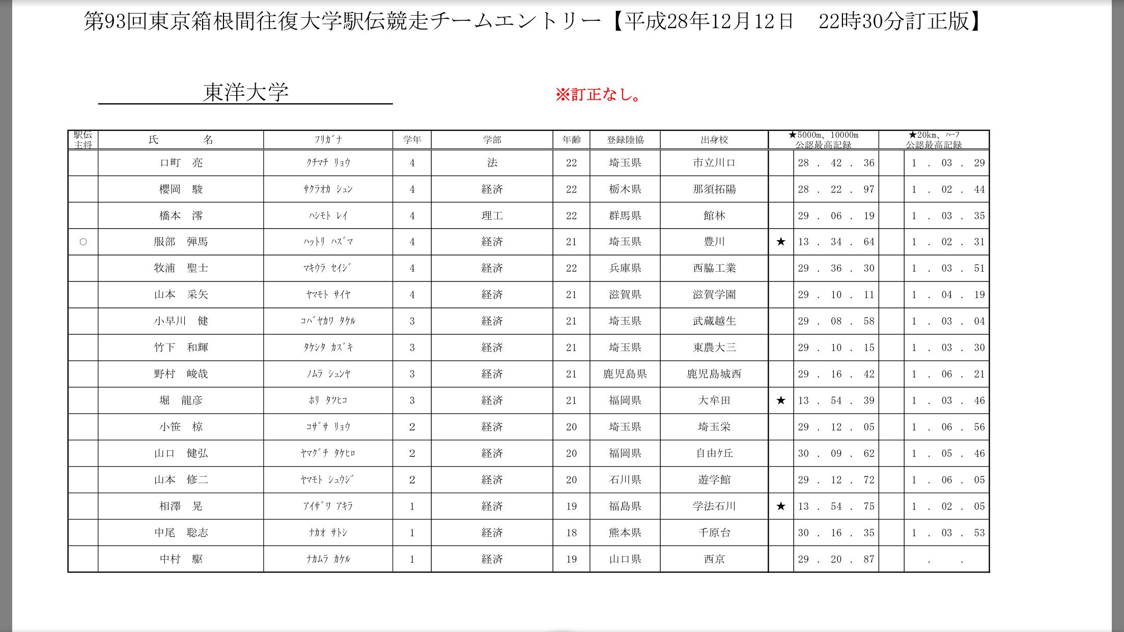 f:id:nnnaoki84:20161213112040p:image