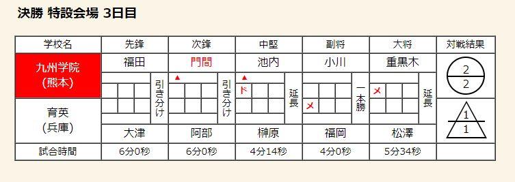 f:id:no-kendo-no-life:20180815212532j:plain