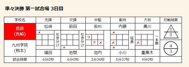 f:id:no-kendo-no-life:20180815212720j:plain