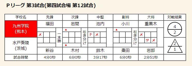 f:id:no-kendo-no-life:20180815212907j:plain