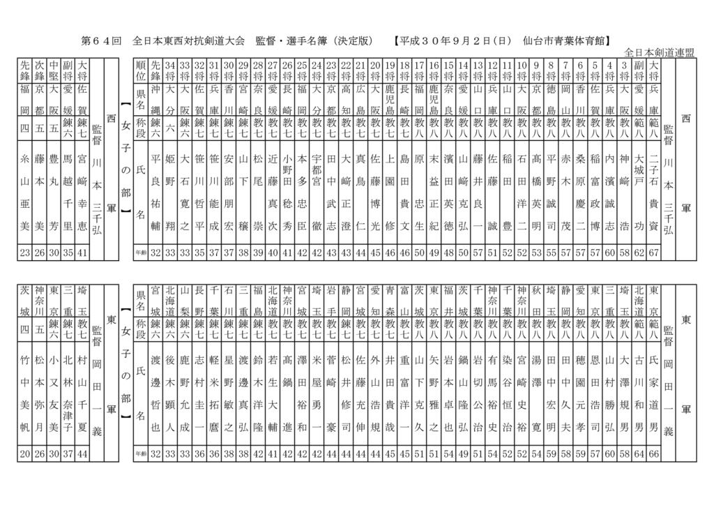 f:id:no-kendo-no-life:20180823012627p:plain