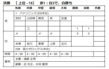 f:id:no-kendo-no-life:20180918003741j:plain