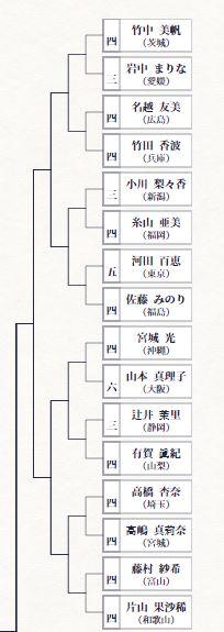 f:id:no-kendo-no-life:20180922220813j:plain