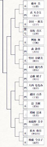 f:id:no-kendo-no-life:20180922220908j:plain