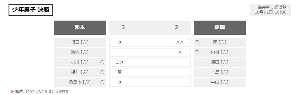 f:id:no-kendo-no-life:20181001214152j:plain
