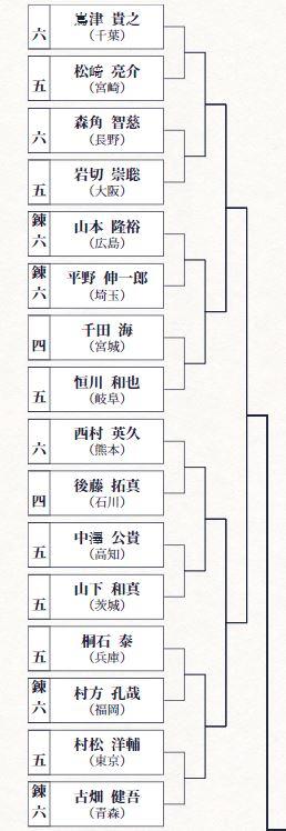 f:id:no-kendo-no-life:20181018140745j:plain