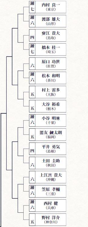 f:id:no-kendo-no-life:20181018141104j:plain