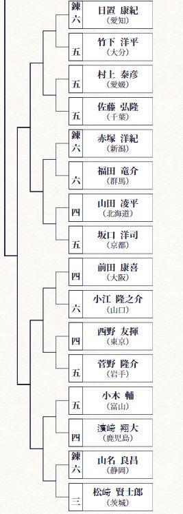 f:id:no-kendo-no-life:20181018141119j:plain