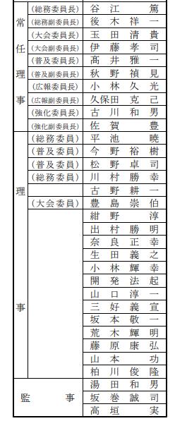 f:id:no-kendo-no-life:20181230211852p:plain