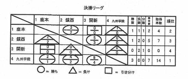 f:id:no-kendo-no-life:20190124221714p:plain