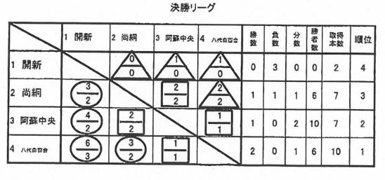 f:id:no-kendo-no-life:20190126125526p:plain