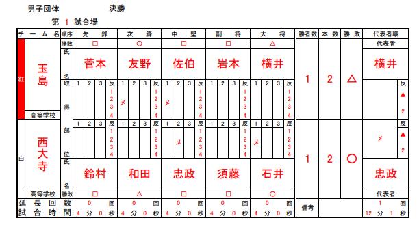 f:id:no-kendo-no-life:20190203233923p:plain