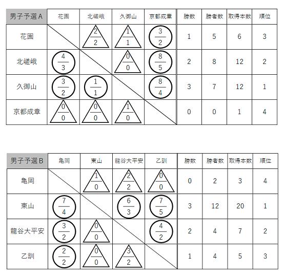 f:id:no-kendo-no-life:20190301232733p:plain