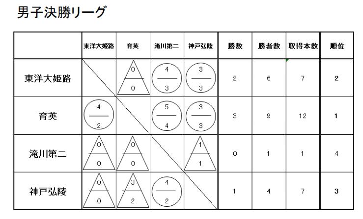 f:id:no-kendo-no-life:20190302225149p:plain