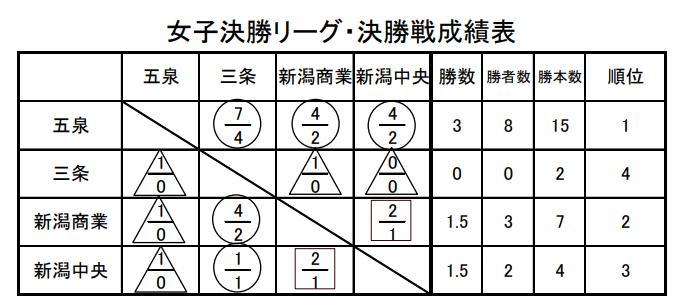 f:id:no-kendo-no-life:20190323115427p:plain