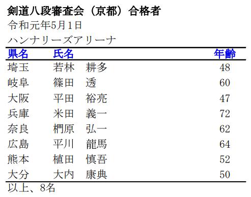 f:id:no-kendo-no-life:20190503085447p:plain