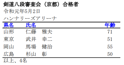 f:id:no-kendo-no-life:20190503085647p:plain