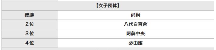 f:id:no-kendo-no-life:20190609014553p:plain