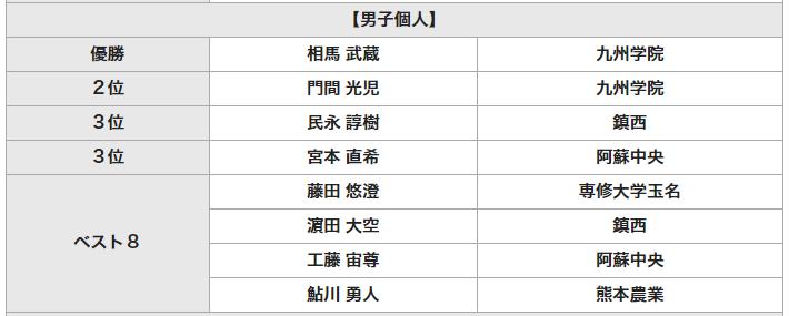 f:id:no-kendo-no-life:20190609014837p:plain