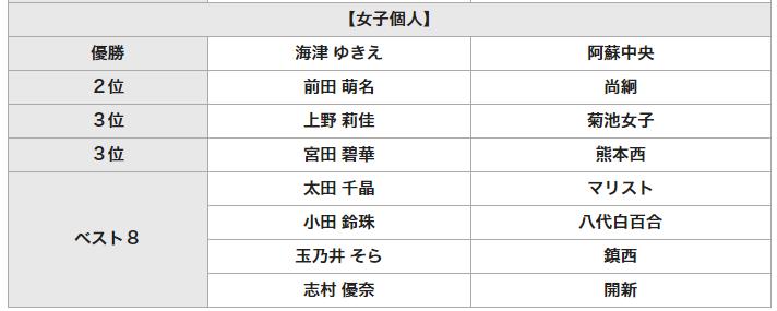 f:id:no-kendo-no-life:20190609015135p:plain